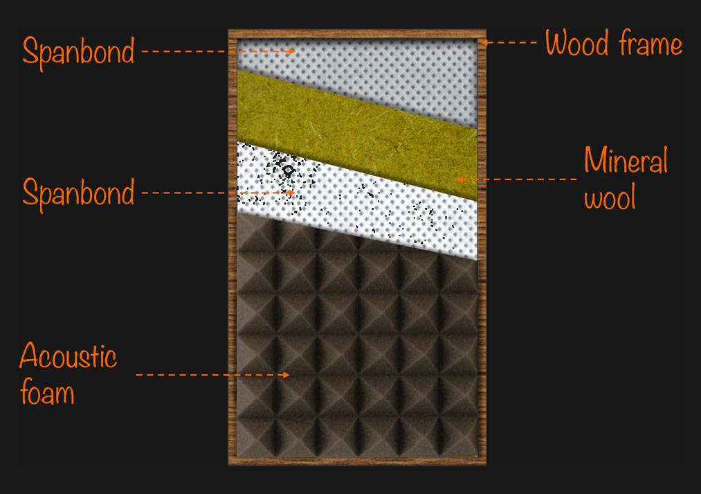 Fig-23-Broadband-porous-absorber-panel-layout.jpg