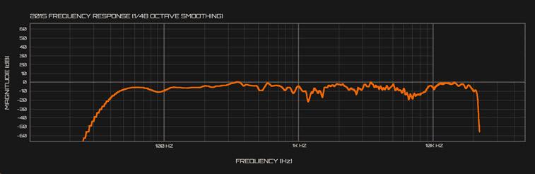 FIG-37B-2015-room-frequency-response.jpg