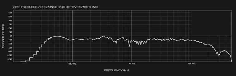 FIG-37B-2017-room-frequency-response.jpg