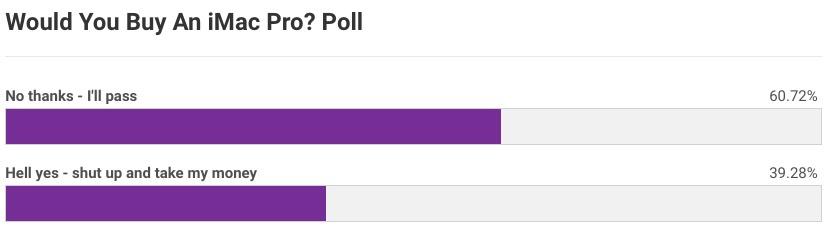 iMac Pro Poll Results.jpeg
