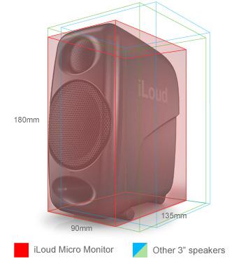 iloud-micro-studio-monitors.jpg