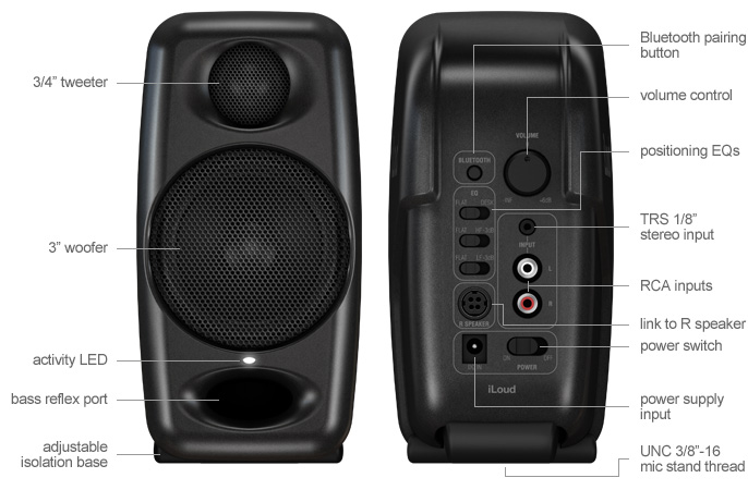 iloud-micro-monitors-back-panel-i:o.jpg