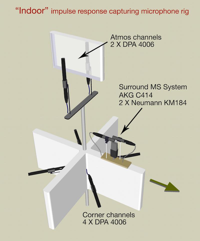 indoor-atmos-mic-rig 800.jpg