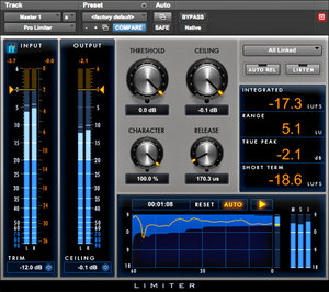 Which Loudness Meter Plug-in Do You Use In Pro Tools? - Poll | Pro Tools