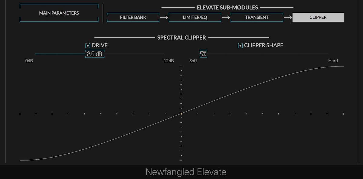 Elevate Spectral Clipper