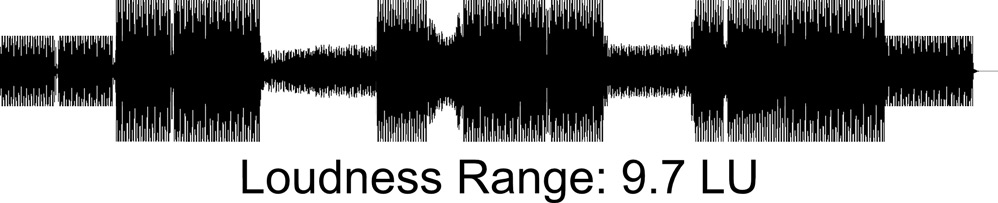 Waveform of a track with a Loudness Range of 9.7LU