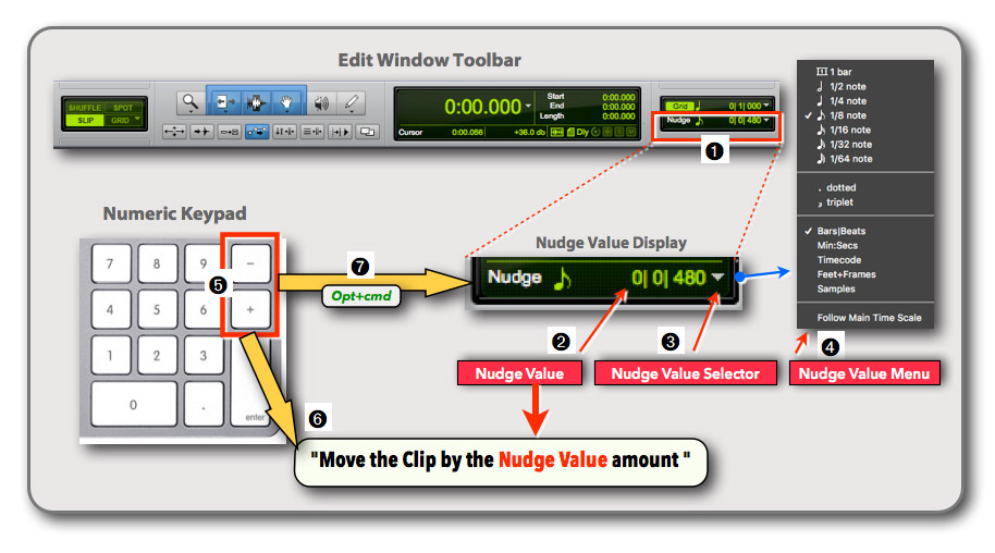 Move the clip by the Nudge Value amount