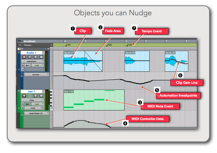 Objects you can Nudge