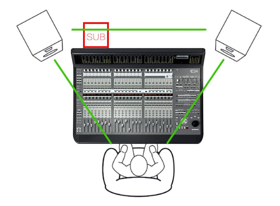 studio-monitors-subwoofer-placement.jpg