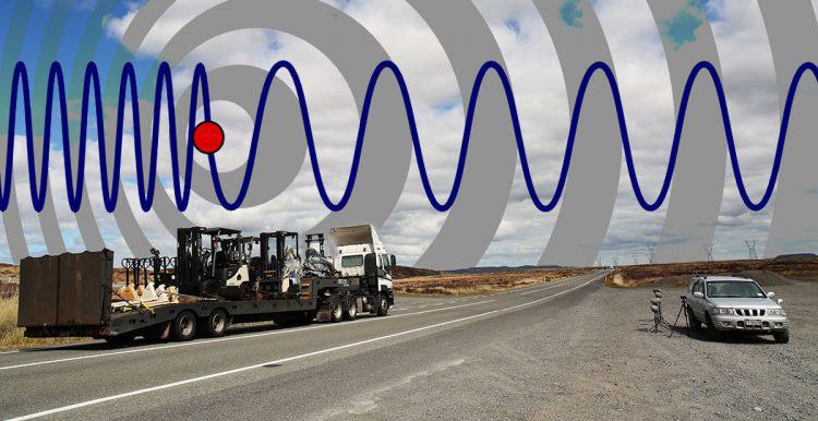 HISSandaROAR Truck Doppler Horns