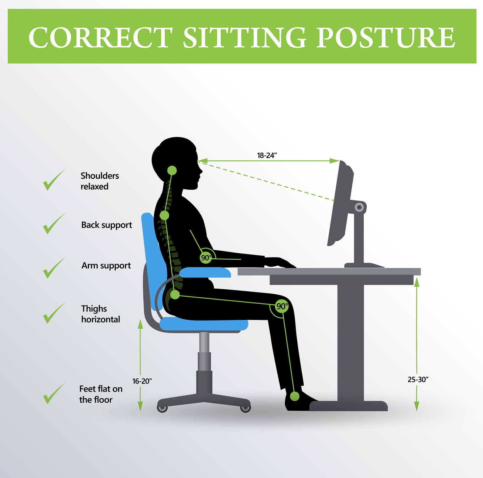 The correct sitting posture when sitting at a computer workstation