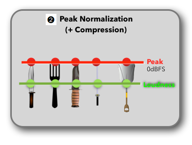 Column32_2-LoudnessNormalization-04.png