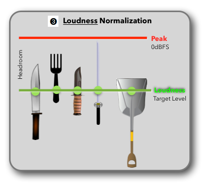 Column32_2-LoudnessNormalization-05.png