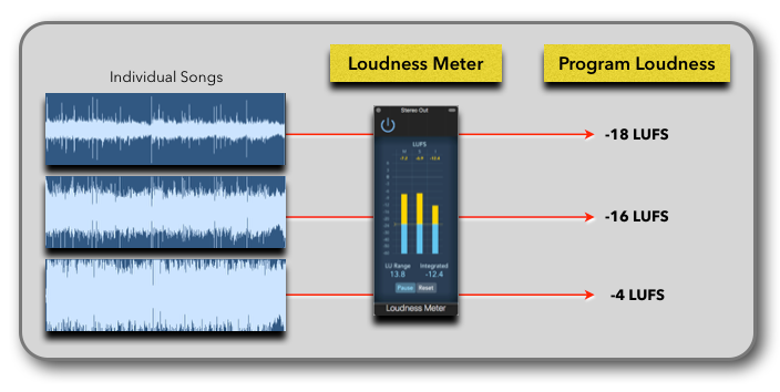 Column32_2-LoudnessNormalization-07.png