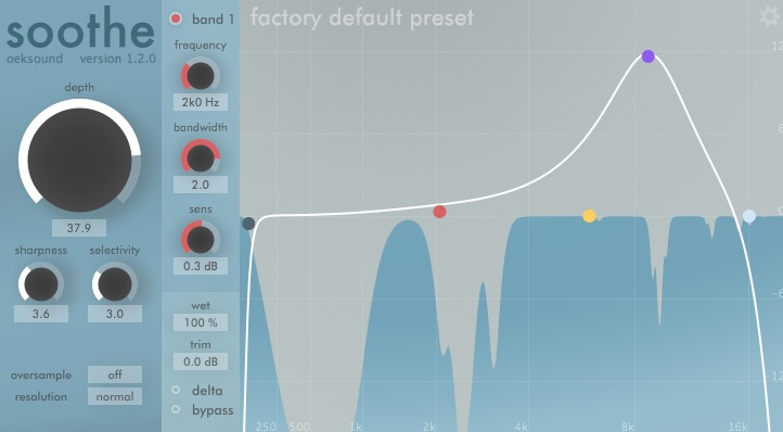 Is Oeksound Soothe The Silver Bullet Processing Plug-in You