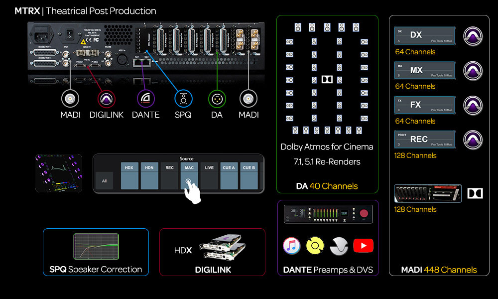 Avid-MTRX-Threatrical-Audio-Post-Production.jpg