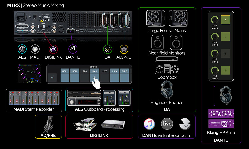 Want To Future Proof Your Pro Tools HD System? Upgrade Your