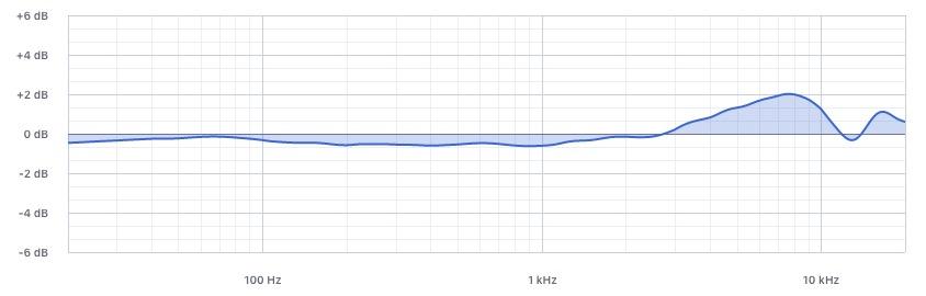 sonarworks measurement microphone calibration profile.jpg
