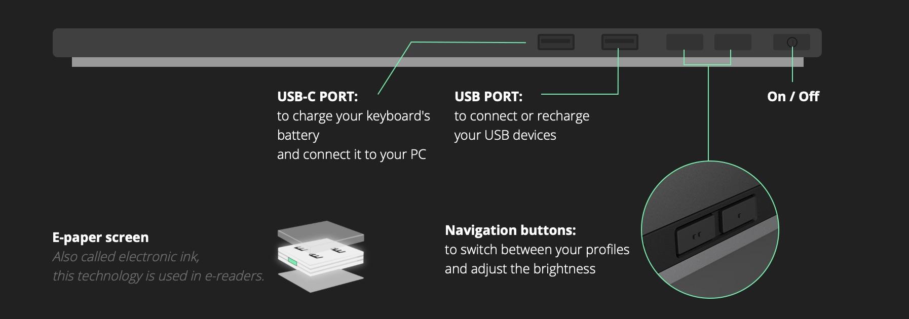 eInk Keyboard Connections.jpg