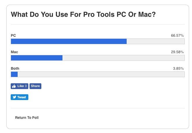 Mac PC Poll.jpg