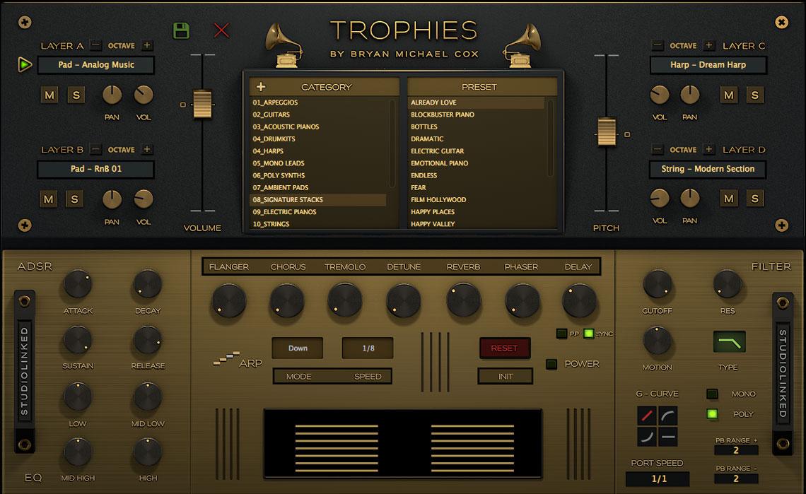 Studio Linked Trophies