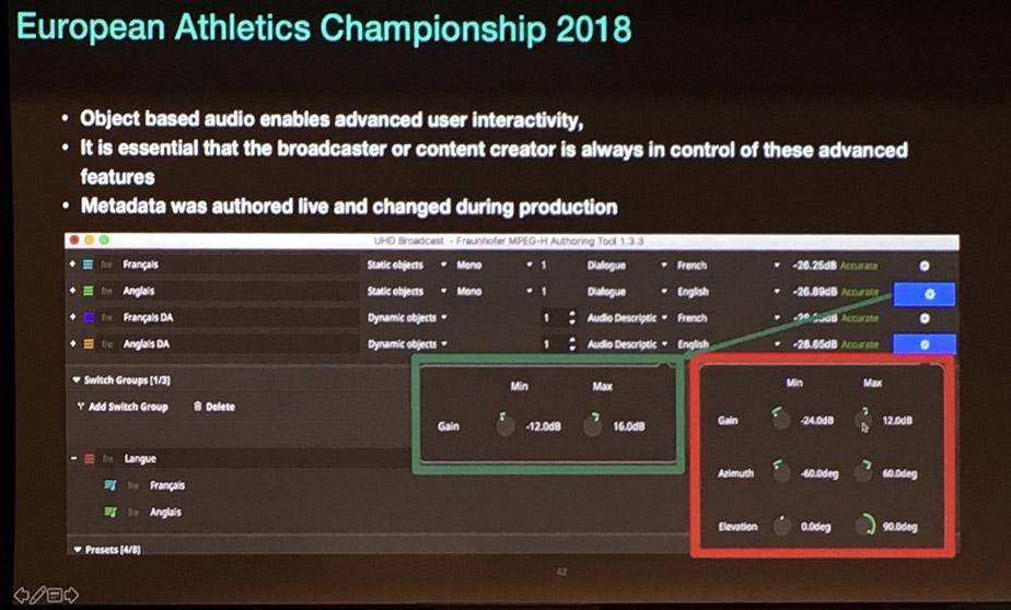 European Athletics Championship Personalisation