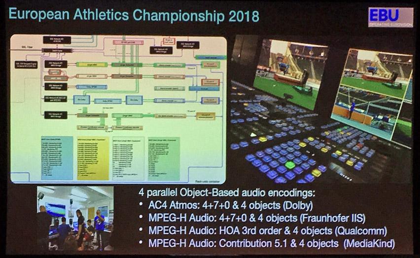 European Athletics Championship parallel paths
