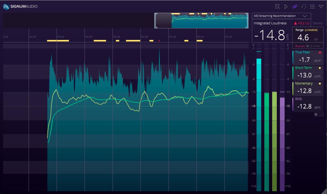 Signum Audio BUTE Loudness Analyser