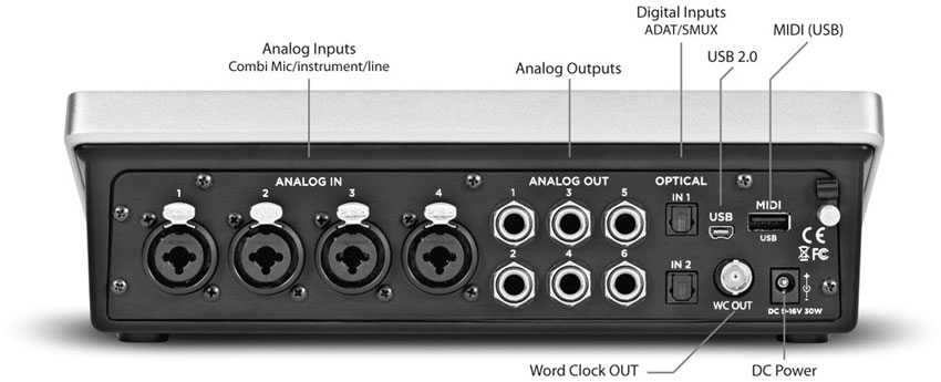 The rear connections of the Apogee Quartet.