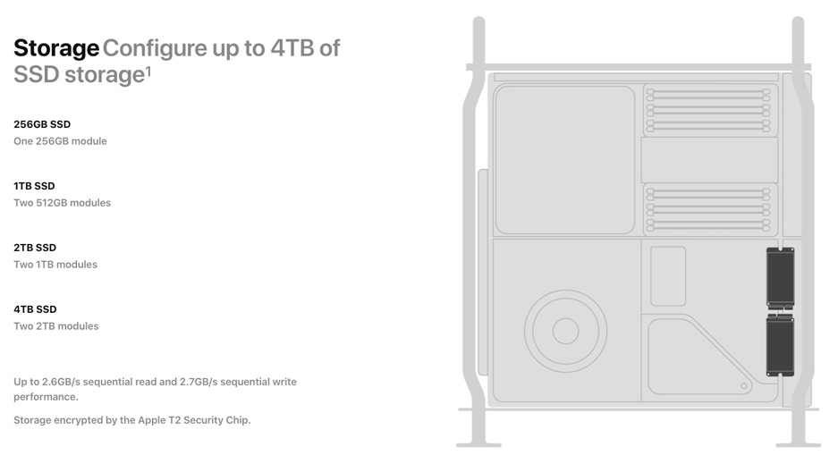 Mac Pro Storage Configuration