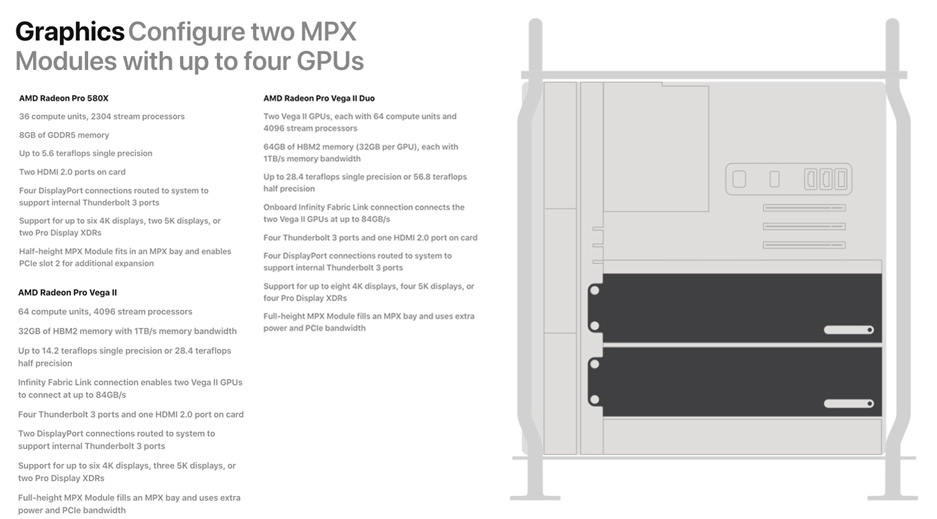 Buying The Apple Mac Pro 2019 For Pro Tools - Read This Article