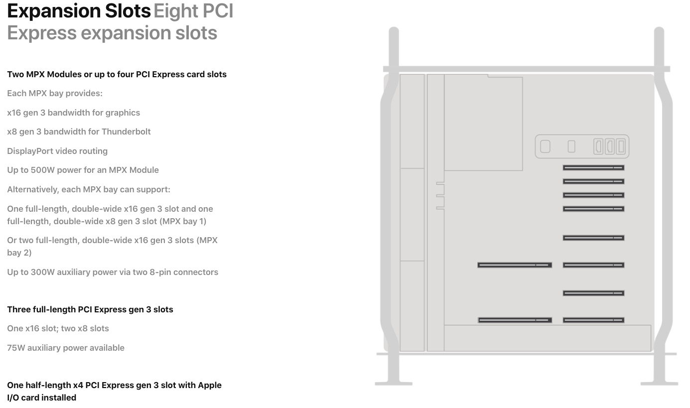 Mac Pro Expansion Slots Configuration