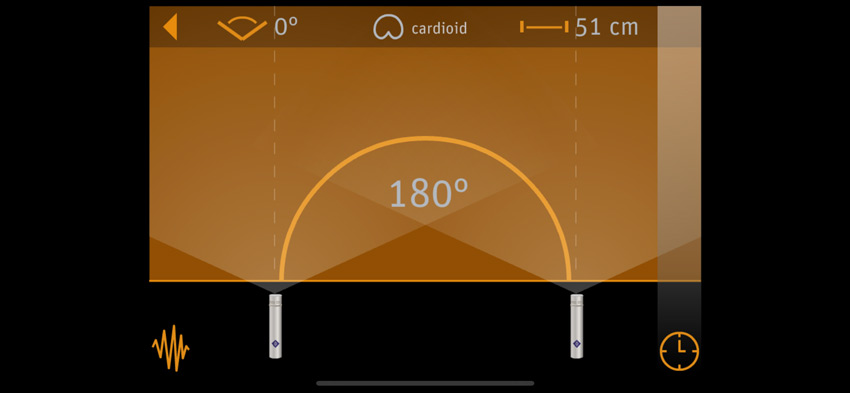 180º SRA using Parallel Cardioids In Neumann Recording Tools