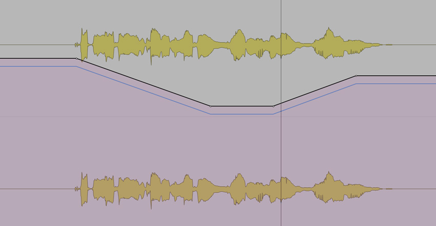 The same playlist with an extra breakpoint created between the 2nd and 3rd breakpoints at the same value as the 2nd breakpoint i.e. the previous breakpoint.