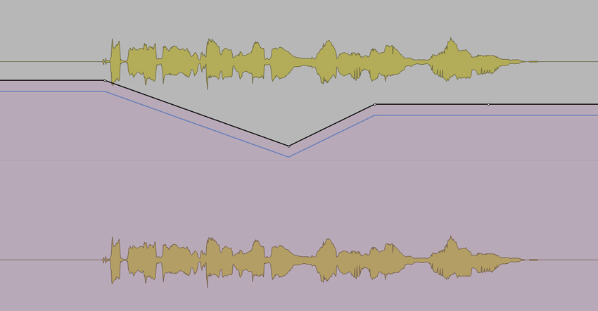 The same playlist with an extra breakpoint created between the 2nd and 3rd breakpoints at the same value as the 3rd breakpoint i.e. the next breakpoint.