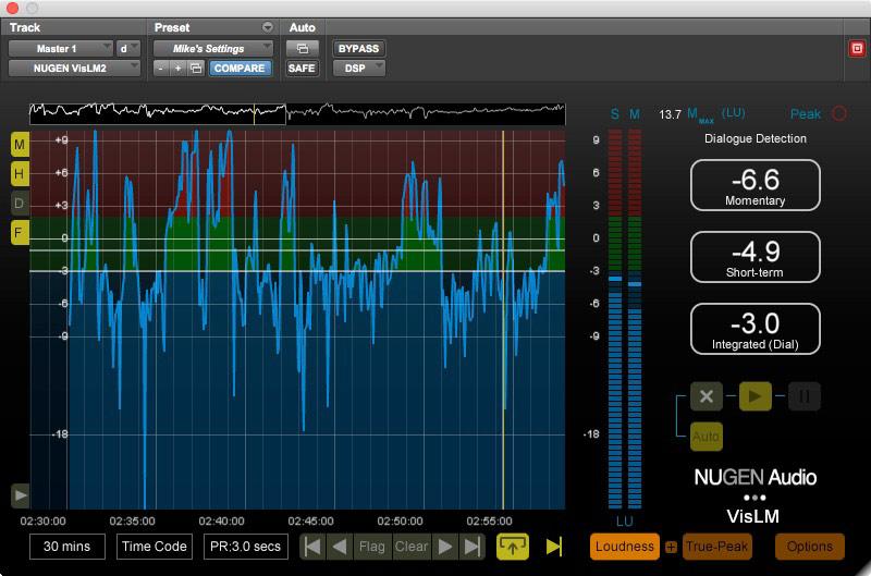 Nugen Audio VisLM Real-time Plugin