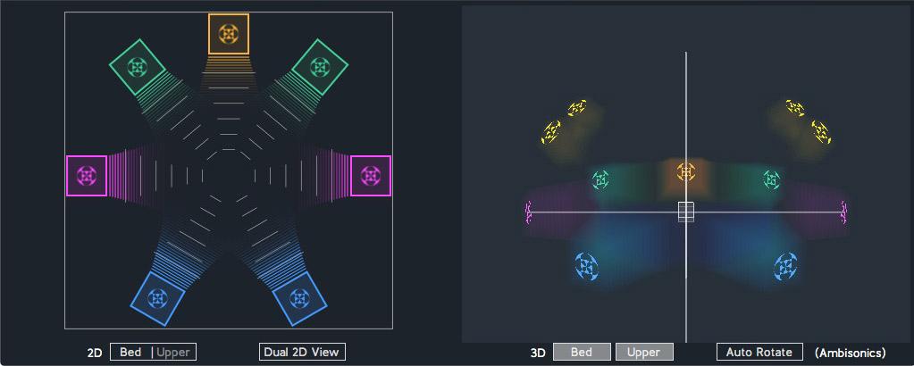 Penteo 16 Pro upmix plugin visualizer showing Ambisonics