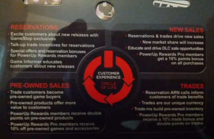 gamestop-s-circle-of-life-program-incentivizes-employees-to-lie-to-customers.jpg