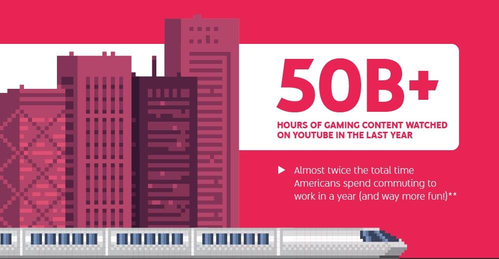 YT_Gaming_Infographic.jpg