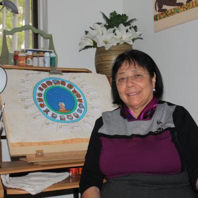Tita Giangualano