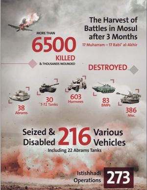 Rumiyah 6: A Further Signal of ISIS's Decline