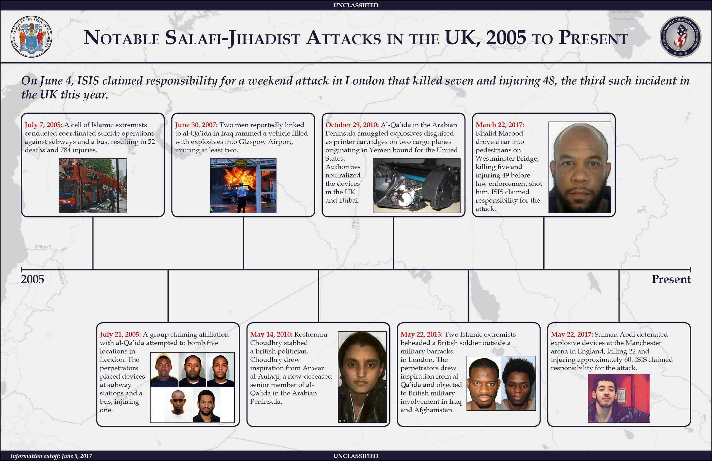 Notable Salafi-Jihadist Attacks in the UK, 2005 to Present - 6.5.17.png
