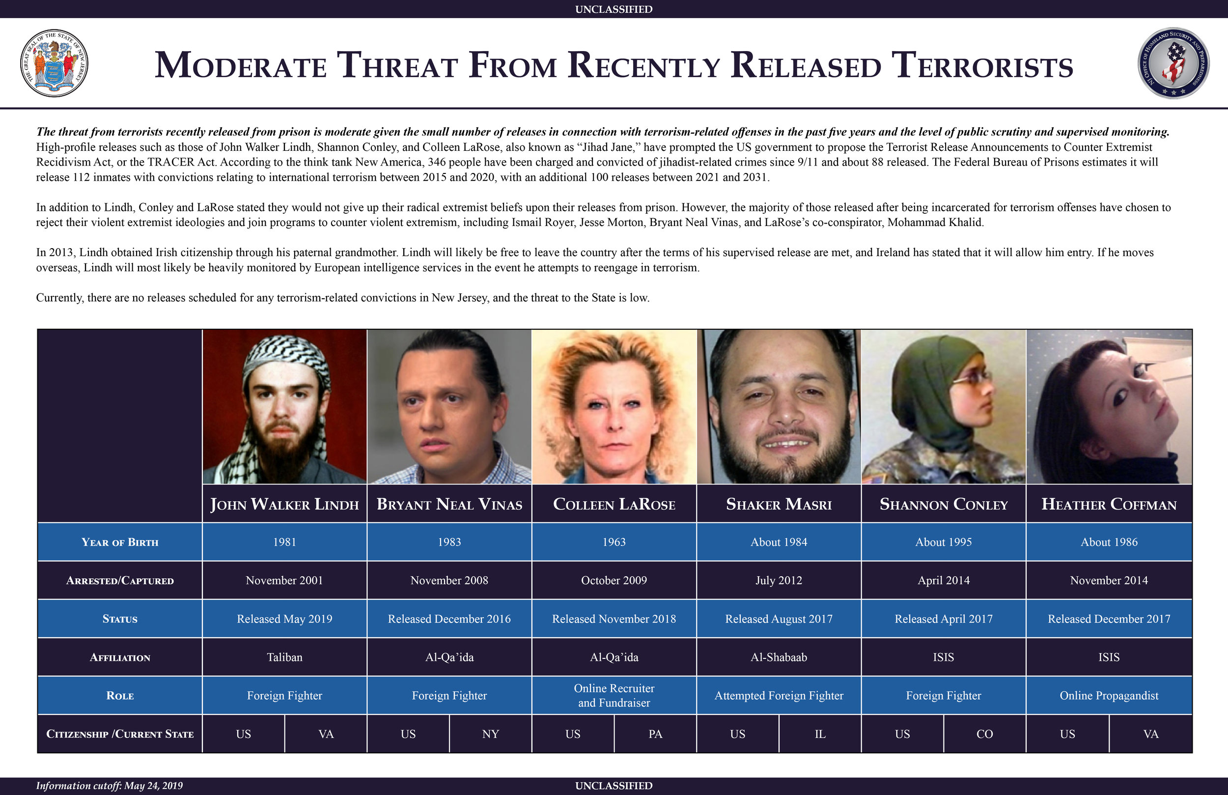 Moderate Threat From Recently Released Terrorists.jpg