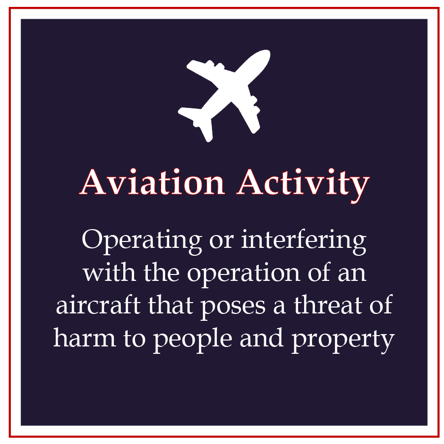 Aviation Activity.png