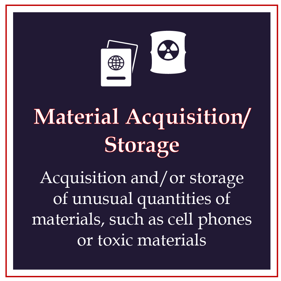Material Acquistion-Storage.png