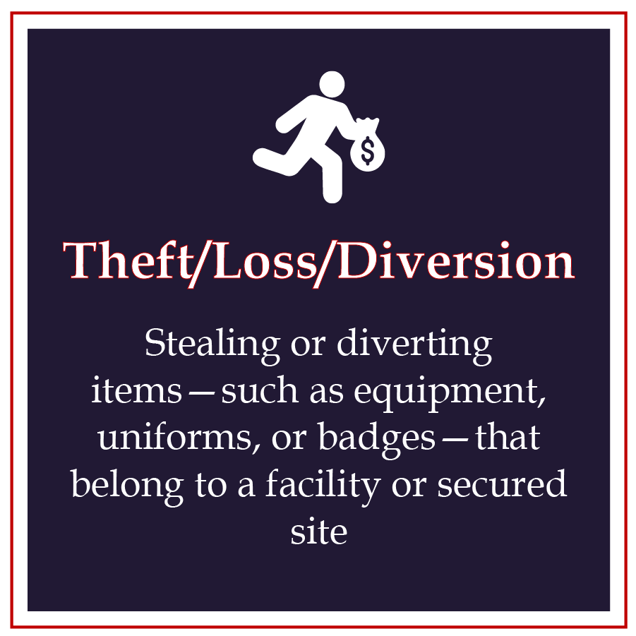 Theft-Loss-Diversion.png
