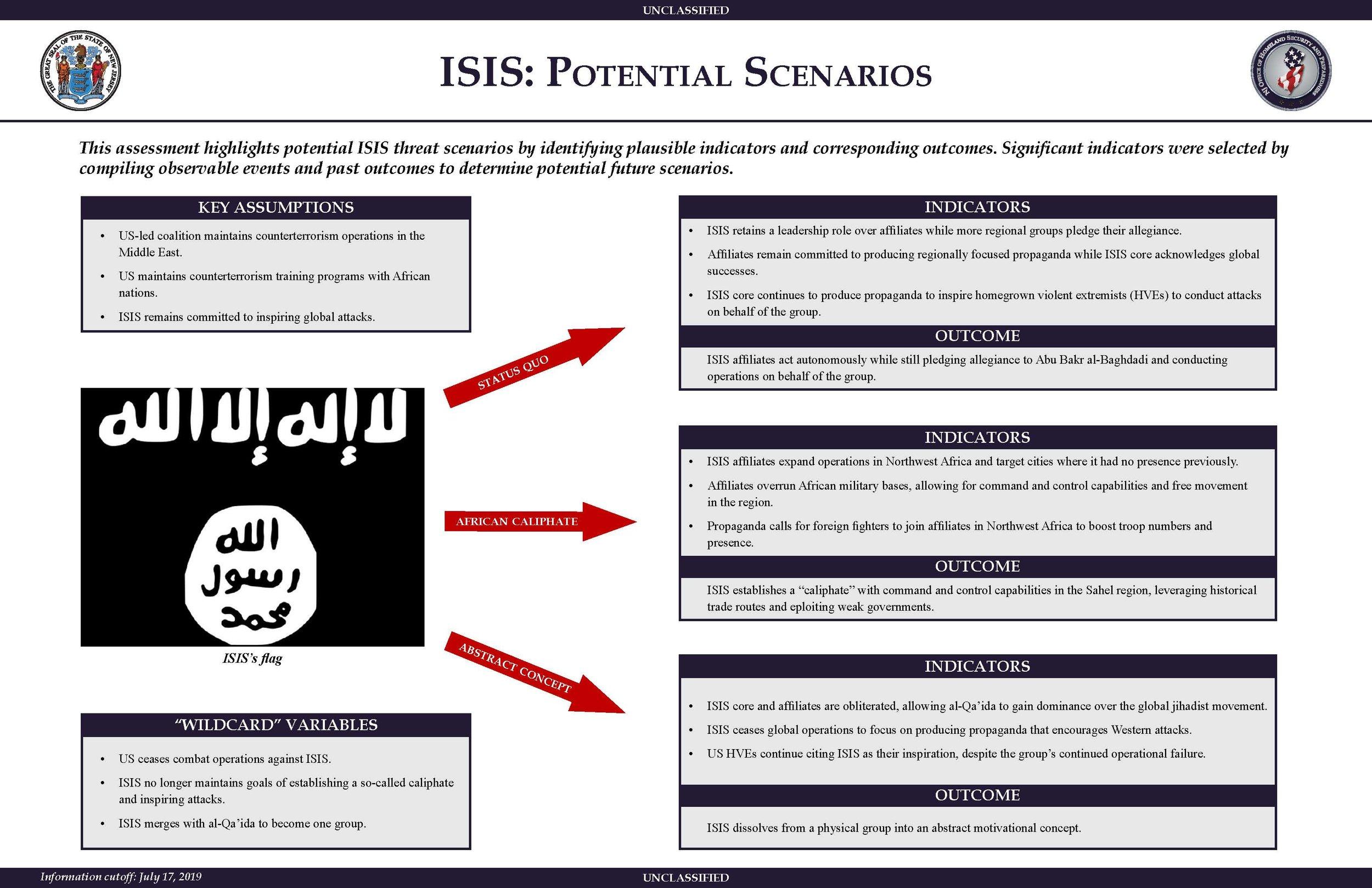 ISIS Potential Scenarios.jpg