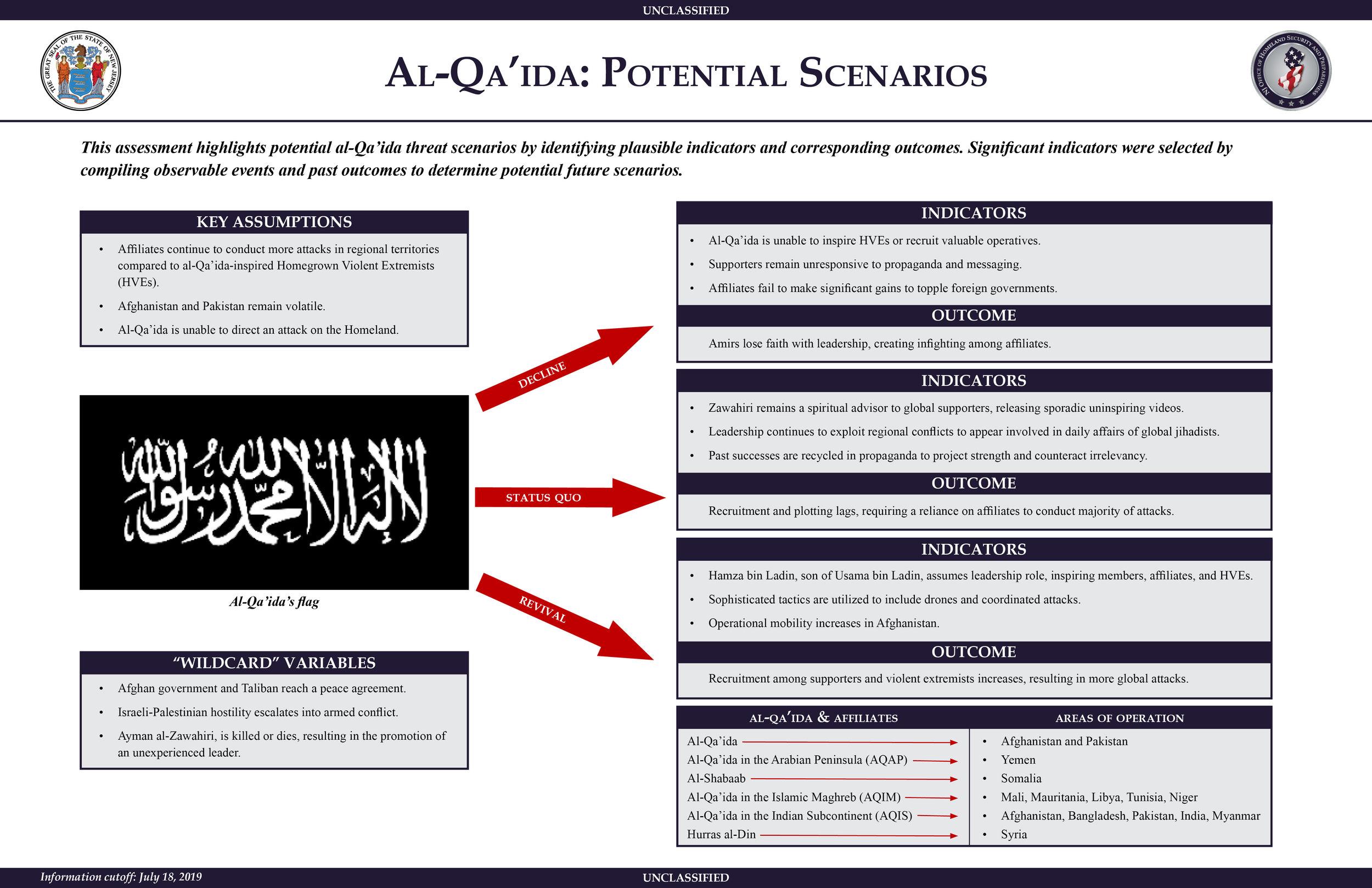 alqaida_potential_scenarios_7.18.19.jpg