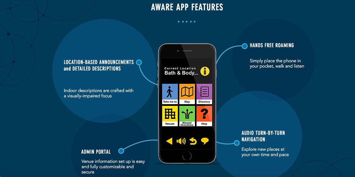 Aware App Sensible Innovations