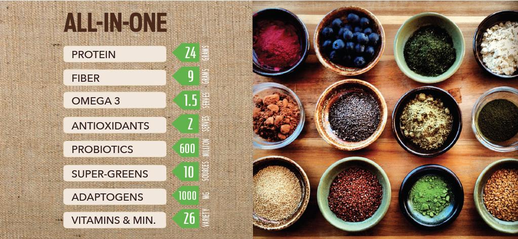 Nutritional benefits of Ka'Chava
